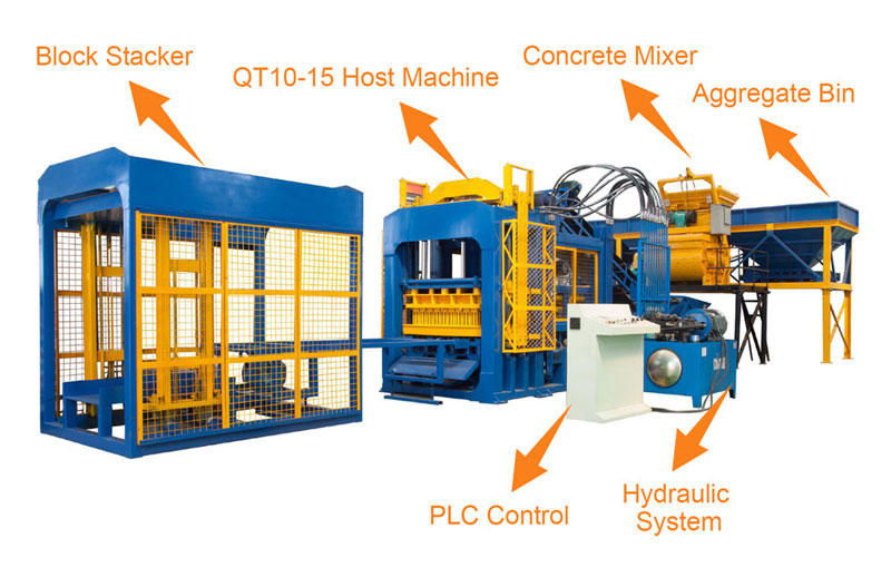 Used for Brick Making Plant